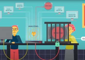 """FortiDeceptor – přelomová technologie ,,návnad"""" proti kybernetickým útokům"""