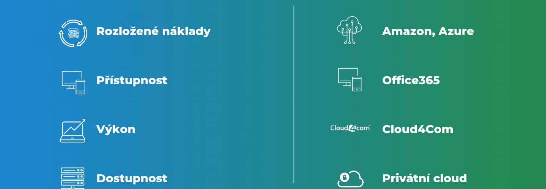 Cloudové služby? V DATASYS máme své tipy!