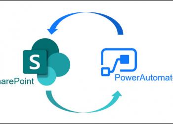 SharePoint Workflow